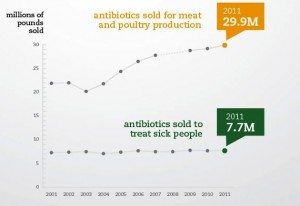 abx_sales_infographic_2