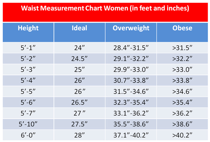 These charts show Chest, Center Back Neck-to-Cuff, Back Waist Length, Cross Back, Sleeve Length, Upper Arm, Armhole Depth, Waist and Hip. THESE ARE ACTUAL BODY MEASUREMENTS FOR BABIES, CHILDREN, WOMEN, and MEN in both inches and centimeters.